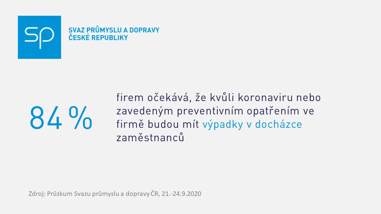 Průzkum SP ČR zaměstnanci