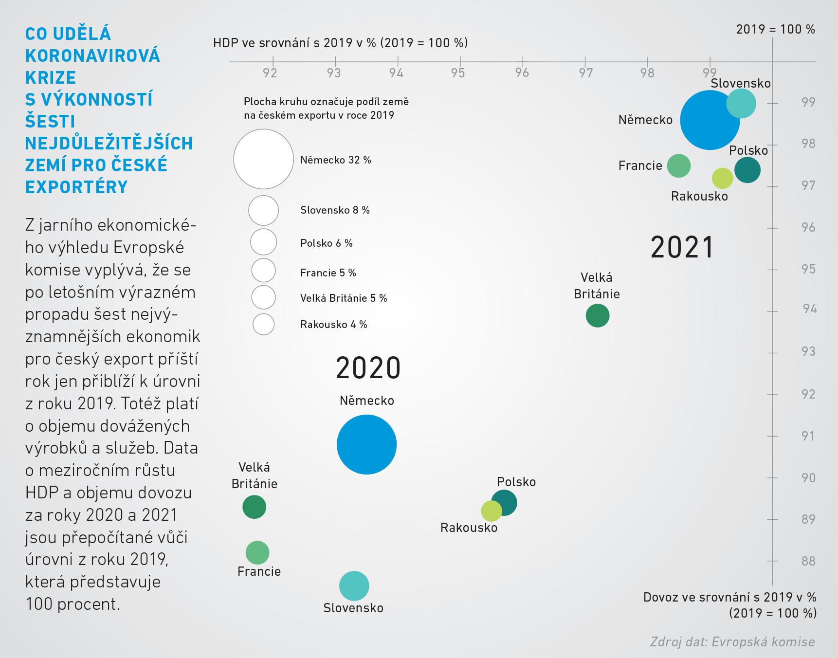 graf3 spektrum 3Q 2020